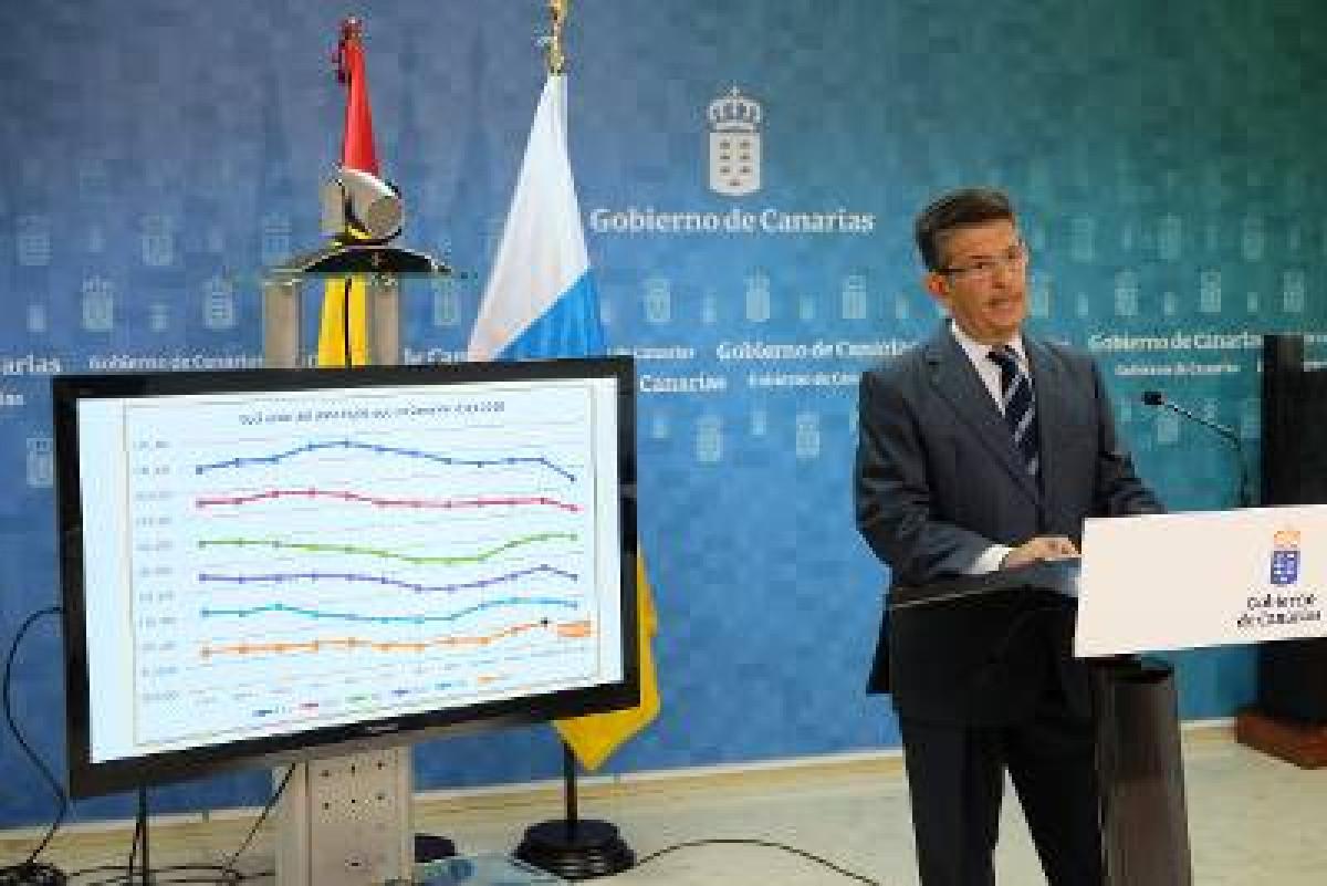 GobCan   Viceconsejero   Datos Paro nov18