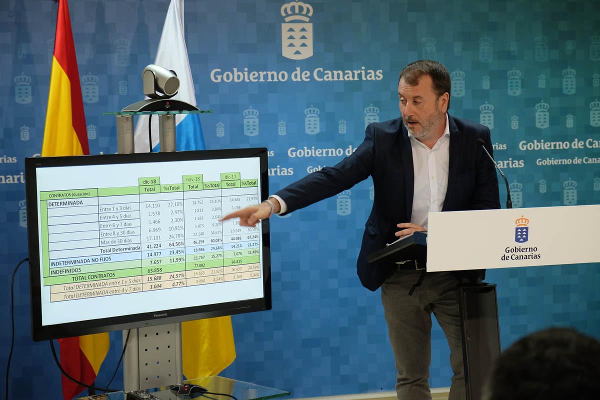 GobCan   Alonso   Paro en  Canarias